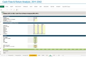 Cash Flow and Return Analysis (NPV, IRR, Break Even)