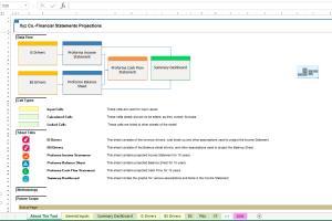 Portfolio for Excel Dashboard, Reporting