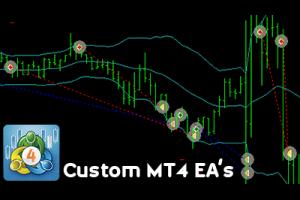 Portfolio for MT4 EA Programming