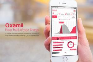 Portfolio for UI Design - Apps & Websites