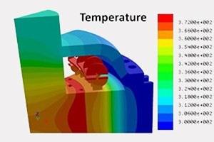 Portfolio for Thermal Analysis