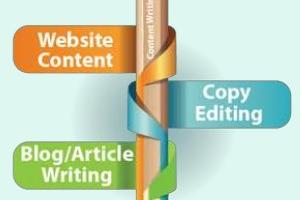 Portfolio for Content Writer | Article & Blog Writing