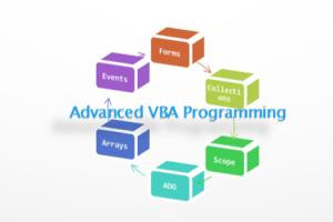 Portfolio for VBA Excel PowerPoint Access Macro Develo