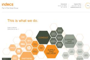 Portfolio for CORPORATE WEBSITES