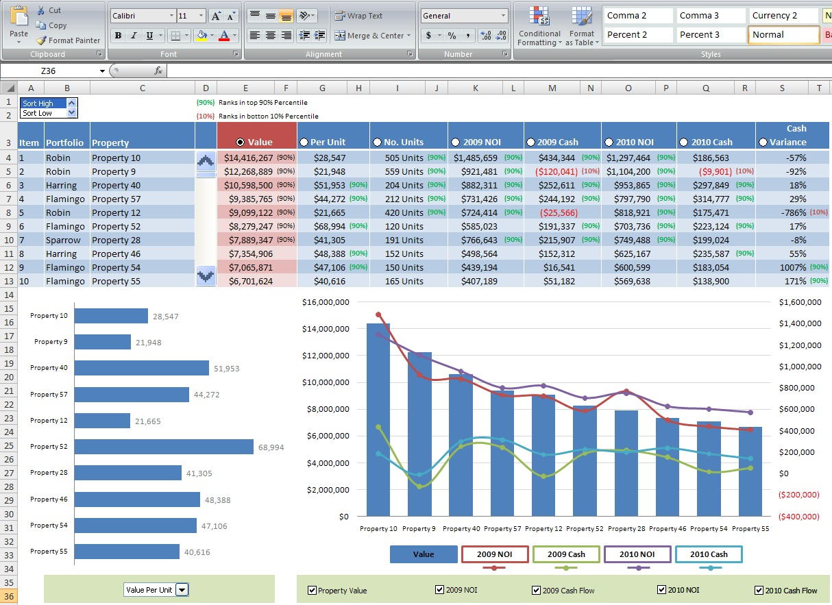 Developed Excel Vba Based Tools For Pharma Clients By Prasad Shinde