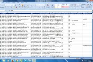 Portfolio for Data Research Analyst