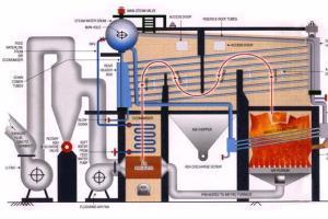 Portfolio for Mechanical Engineer