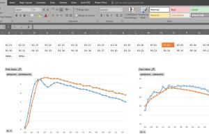 Portfolio for Excel Chart Creation and Modification
