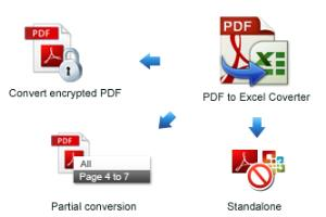 Portfolio for Admin Support
