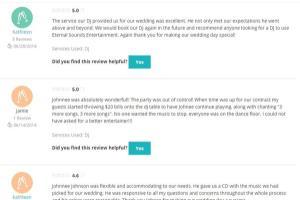 Portfolio for Review writing & Posting