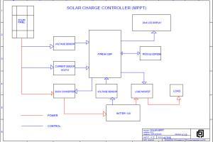 Portfolio for PCB design