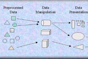 Portfolio for Data Analyst