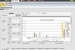 Portfolio for E-Billing software