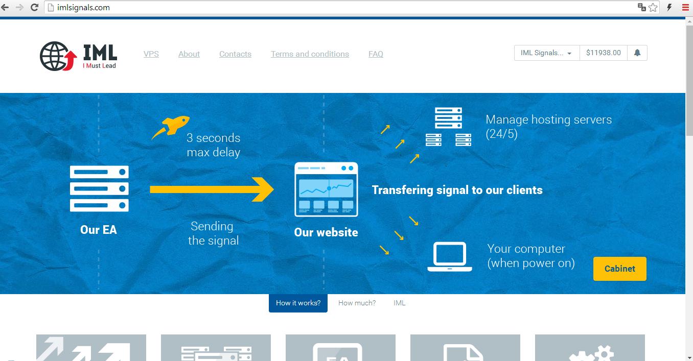 Web service forex торговля на минутном графике на forex