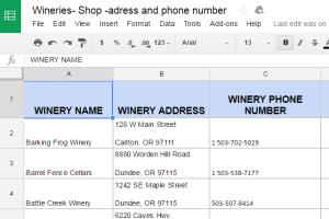 USA Wineries- Shop -adress and phone number