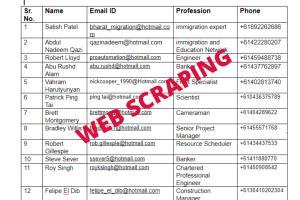 Portfolio for Web Research Data Mining  Admin Support
