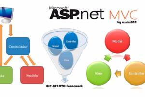 Portfolio for ASP.NET MVC | C# | Crystal Reports