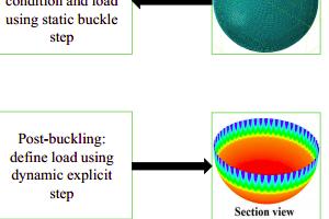 Portfolio for Finite Element Simulations and Solutions