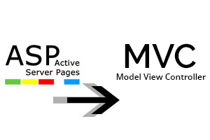 Portfolio for ASP TO MVC MIGRATION