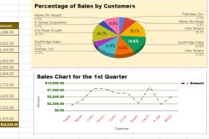 Portfolio for MS Excel/ Spreadsheet/ Google Sheets