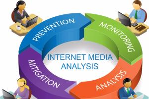 Portfolio for INTERNET MEDIA ANALYSIS