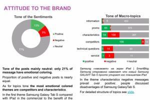 Portfolio for Quantitative Researcher, Market Research