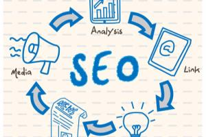 Portfolio for SEO - ASO - Online marketing
