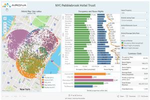 Portfolio for Visual Analytics Expert | Tableau +