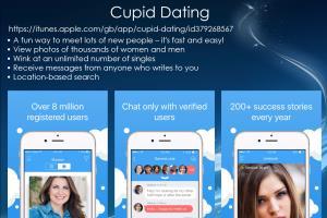 Kuuma hullu dating Chart