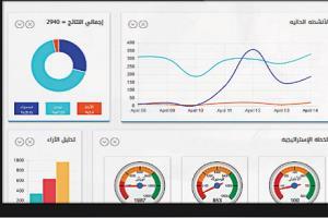 Portfolio for Asp.net Mvc