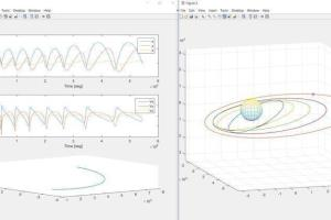 Portfolio for Physics and Data Science