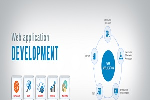Portfolio for Mobile,GIS,Web & Software Development