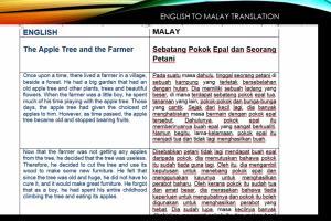 Portfolio for Accurate English to Malay translation