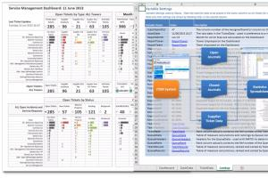 Find and Hire Freelancers for Microsoft Excel Dashboards