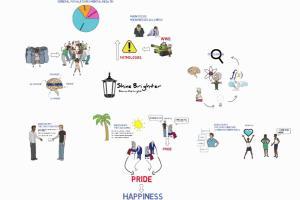 Portfolio for Whiteboard Animation Videos