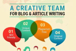Portfolio for Blogs & Articles Writing