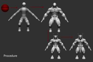 Portfolio for 3D Character & Rigger Artist