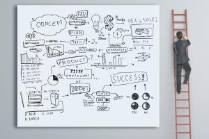Portfolio for Business Planning