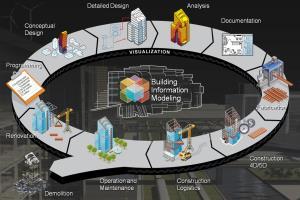 Portfolio for Building Design Services