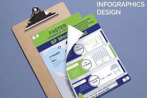 Portfolio for I Will design your Infographics