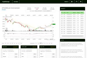 Portfolio for Cryptocurrency exchange
