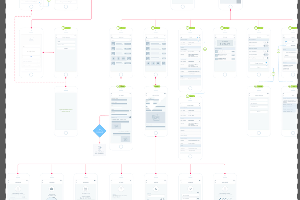 Mobile App Dev Wireframe