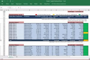 Portfolio for MS Excel Data Modeling and Data Analysis