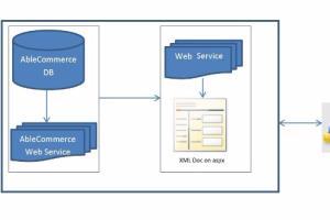 Portfolio for Application Development