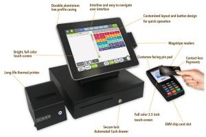 Portfolio for POS: Point of Sale Development