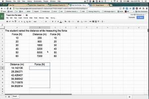 Portfolio for Google Docs (Spread-sheets)