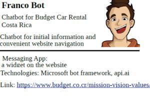 Portfolio for chatbots development