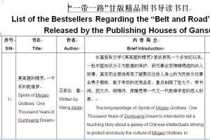 Portfolio for Serious English/Chinese Translator