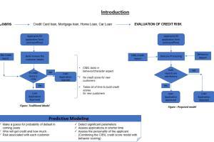 Portfolio for Business Analytics professional