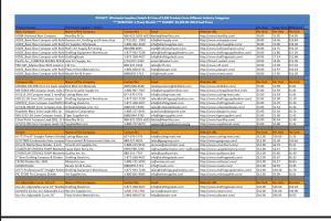 Portfolio for Web, Market & Internet Researcher